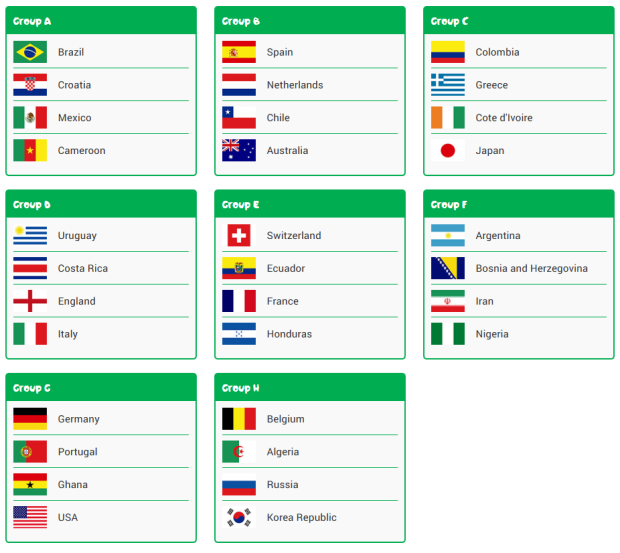 TEAMS Fifa Worldcup 2014